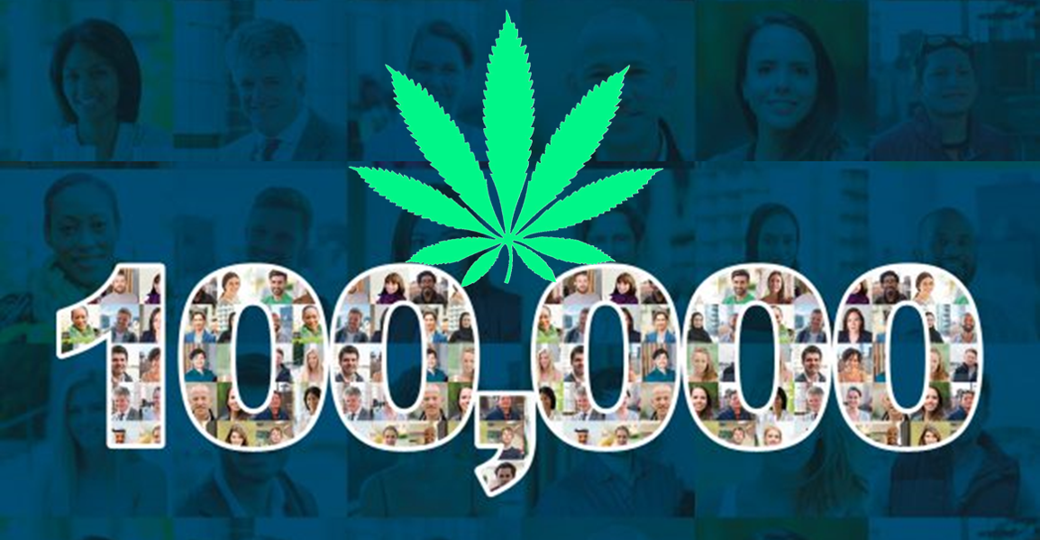 Florida Hits 100K Marijuana Patients on 4/20